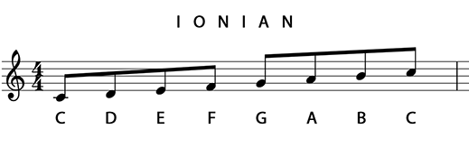 27-Diatonic Modes | Music Student 101
